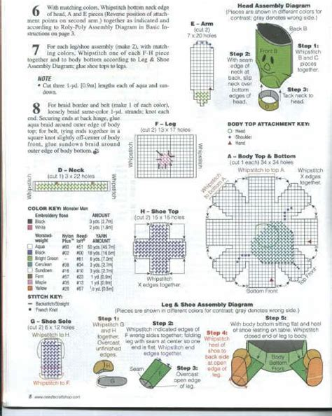 candlestick pattern for lupin 1269 best plastic canvas images on pinterest plastic
