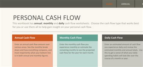 Download Simple Personal Cash Flow Statement For Free Formtemplate Simple Flow Statement Template