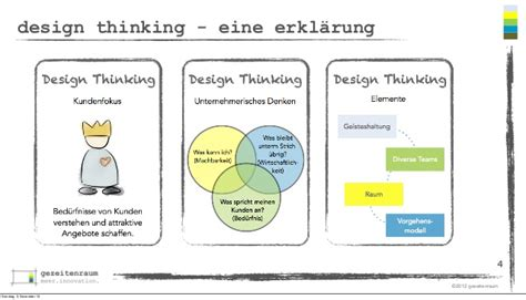 design thinking zoo hannover design thinking ein 252 berblick