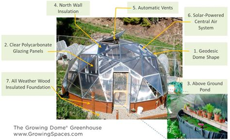 Dome Greenhouse, Geodesic Greenhouses, Solar Greenhouses