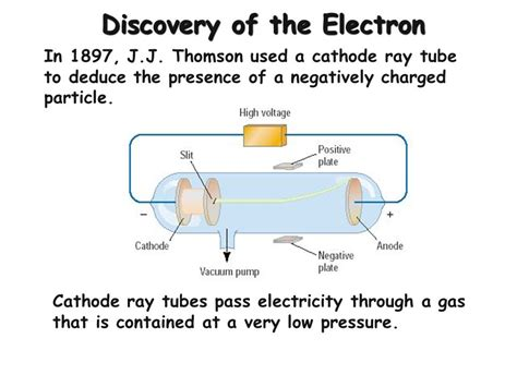 how did goldstein discover the proton early quantum theory 171 kaiserscience