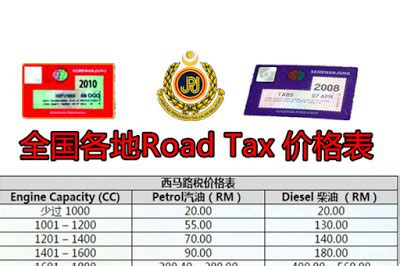 road tax prices.html | autos post
