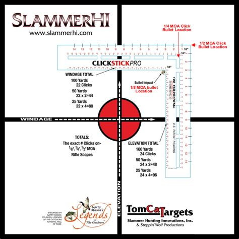 printable targets for sighting in a rifle sight in 171 daily bulletin