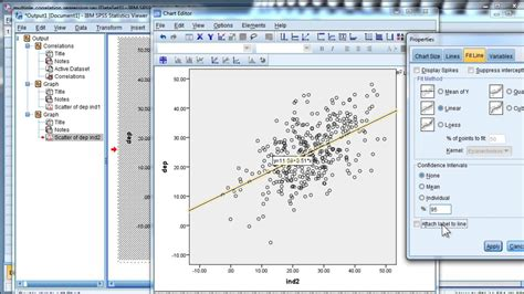 pattern matrix spss youtube scatter plot for multiple regression youtube