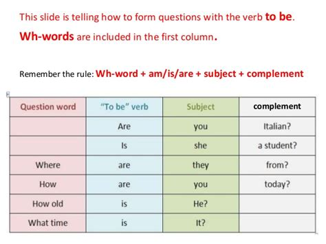 patterns of english word formation communicating in english questions word order