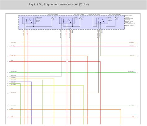 vg30et performance wiring diagrams wiring diagram schemes