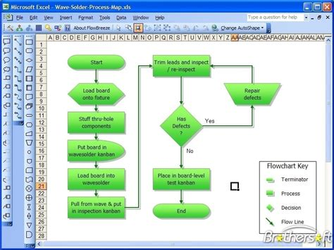 program flowchart maker free flowbreeze flowchart software flowbreeze