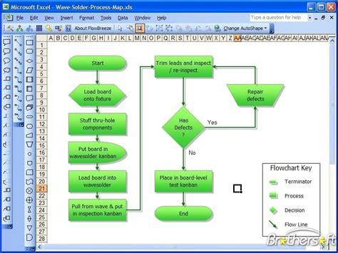 microsoft flowchart maker free flowbreeze flowchart software flowbreeze