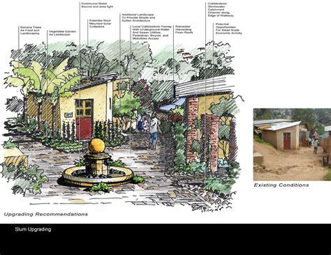 landscape architecture drawing techniques