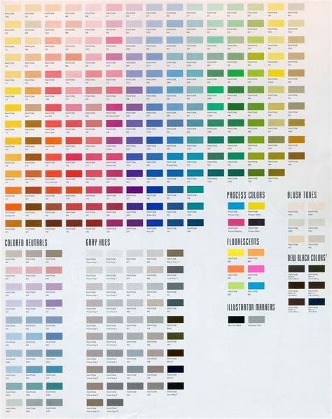 pantone color code pantone color codes bing images