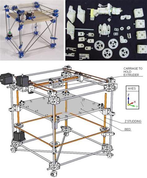 Toner Blueprint 3d printer diy home factory real replicator