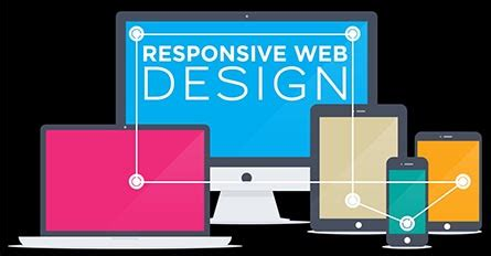 responsive layout là gì responsive website design and development in baton rouge la