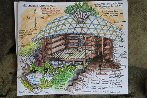 permaculture house design permaculture green house design in the sub tropics