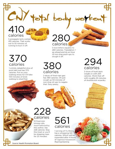 new year snacks malaysia 5 effortlessly healthy snacks for new year