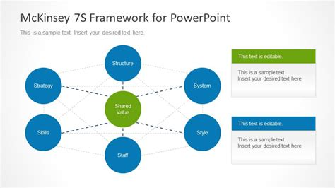 mckinsey 7s diagram for powerpoint slidemodel