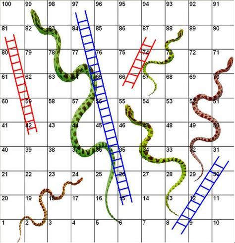 snake ladder game saving ideas com
