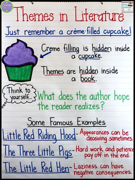 themes for literature upper elementary snapshots teaching about themes in