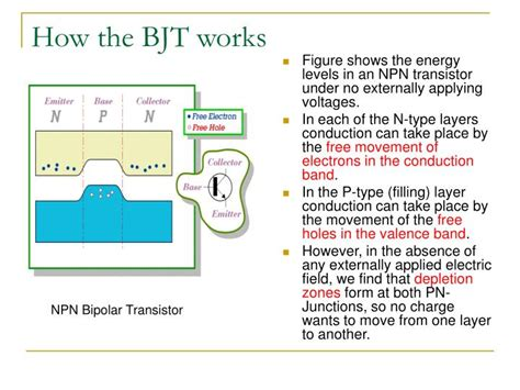 how do bipolar transistor work ppt bipolar junction transistors bjt powerpoint presentation id 6765193