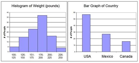 Difference Between Bar And Bar Bet You Can T Hit Me The Science Of Catapult Statistics