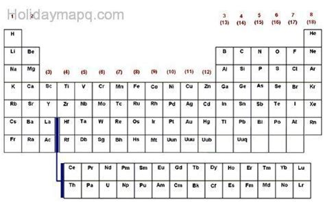 Periodic Table With Names And Symbols by Blank Periodic Table Holidaymapq