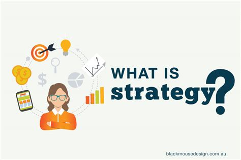 what is essential choices you need to make for a winning strategy