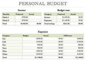 easy budget template free numbers yearly budget template free iwork templates