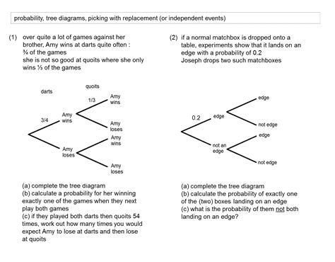 tree diagram problems quiz worksheet tree diagrams in math study quiz best