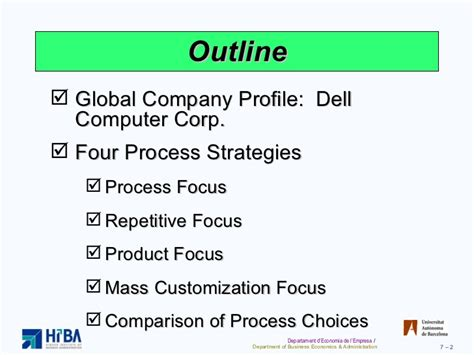 dell layout strategy process and layout strategies