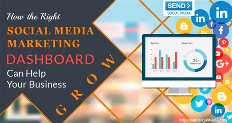 How Social Media Can Help Or Hurt Your Search How The Right Social Media Marketing Dashboard Can Help