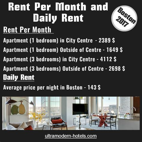 how much does an apartment cost per month cost of living in boston in 2017 massachusetts food