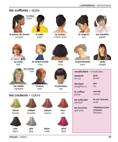 appearances and hairstyles esl appearances and hairstyles esl słownictwo włosy hair e