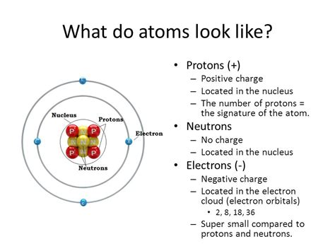 Neutrons Protons Electrons by Diagram Of Where The Electron And Neutron Protons Are