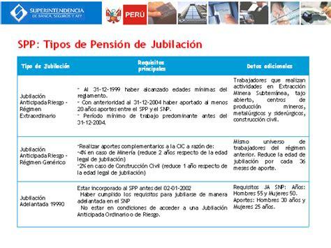 jubilacion para empleados publicos en 2016 en ecuador que es el certificado de remuneracion