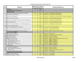 schedule plan template construction schedule template cyberuse