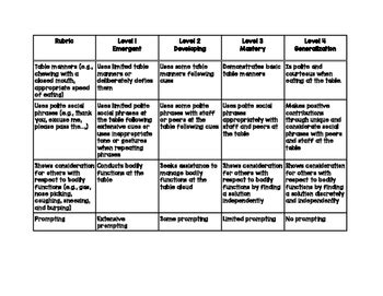design brief rubric life skills table manners rubric by huckleberry tweets tpt