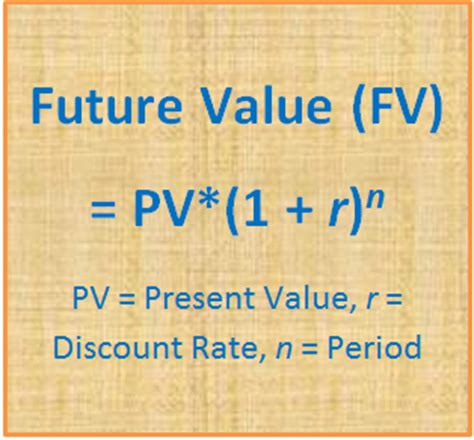 how to calculate future value