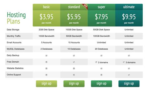 Css Table by 11 Amazing Pricing Tables For Spunger