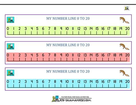 printable number line up to 20 kindergarten math printables