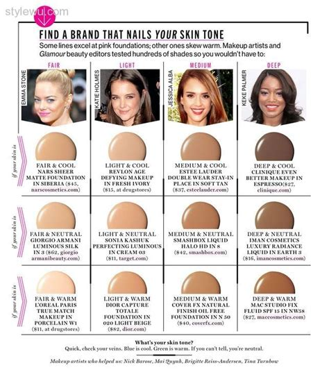 what color foundation am i how to u201ccolor match u201d your hair color to your skin