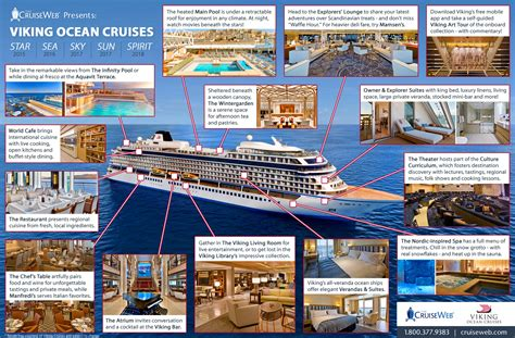 the atlantic boat club menu infographic viking oceans cruise ships the cruise web blog