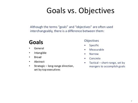 well suited ideas 1 architectural design goals and objectives goal