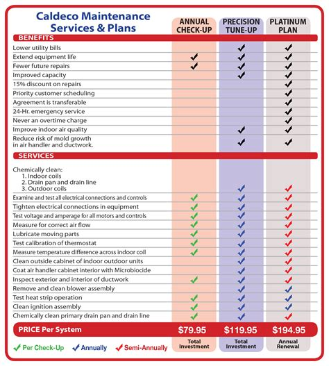 home maintenance plans esa maintenance plan caldeco