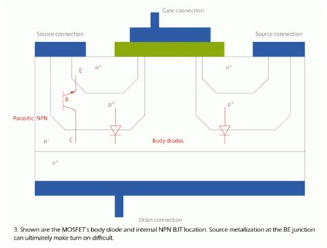 power mosfet diode mosfet design basics you need to part 1 electronic design