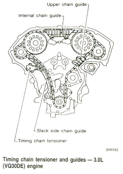 2000 mitsubishi diamante alternator diagram imageresizertool com 2001 mitsubishi diamante timing belt imageresizertool com