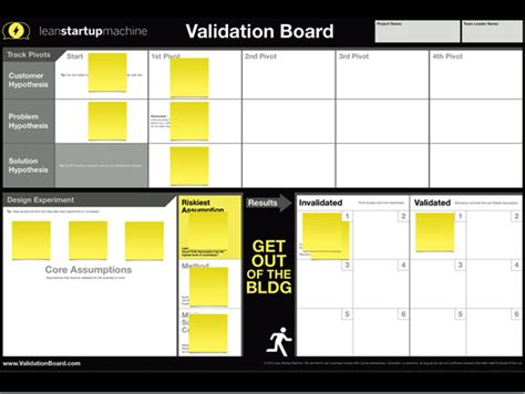 experiment design lean startup free validation board template for powerpoint
