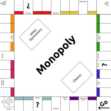 plain board template monopoly template by lunarcloud d bdjts free images at