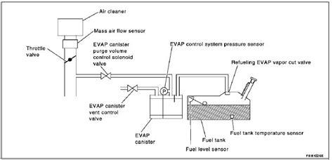 p  infiniti  evap control system leak detected small leak