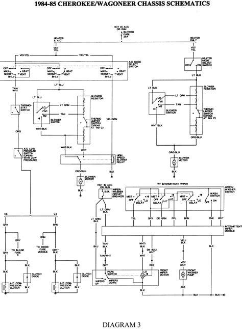 86 grand wagoneer wiring diagram wiring diagram with 1988 jeep grand wagoneer wiring diagram 1988 free engine
