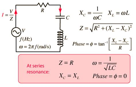 resistors in series hyperphysics reactance and impedance ac circuits