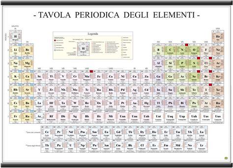 poster tavola periodica la tavola periodica degli elementi poster scientifici
